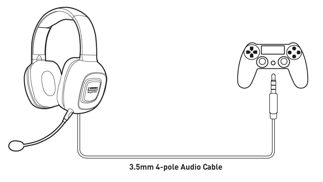 1222x690 Playstation 4 Headset Guide