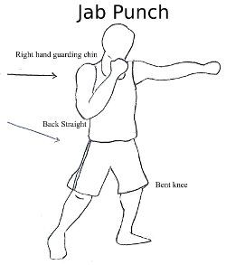 250x293 Punching Bag Workout Punching Bag Workout, Punching Bag And Strength