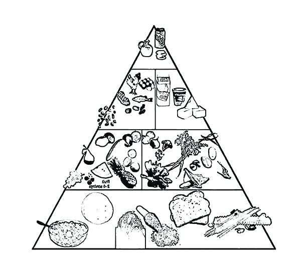 600x557 Best Of Food Pyramid Coloring Page For Drawing Food Pyramid