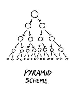 Pyramids Drawing