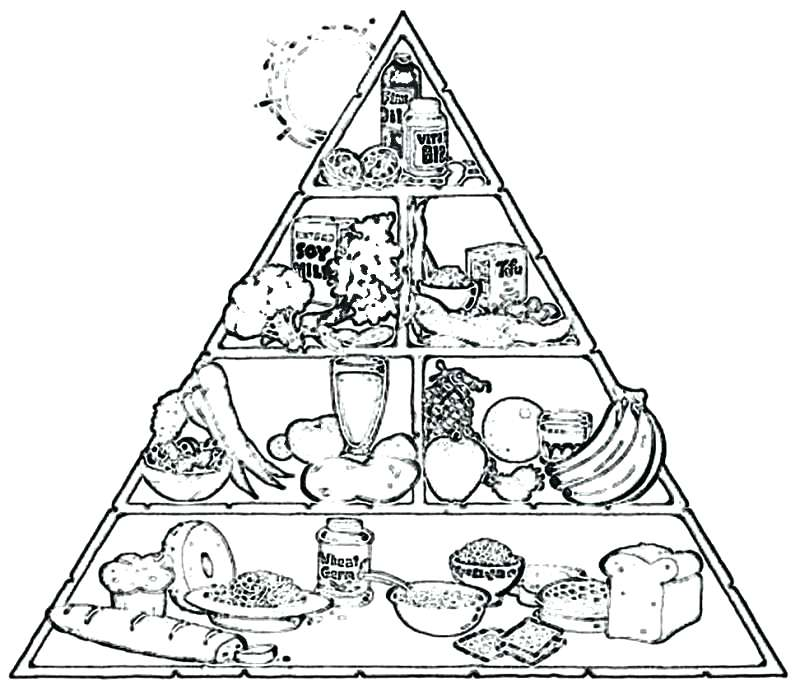 800x689 Pyramid Coloring Page Learn About History Of Pyramid Coloring Page