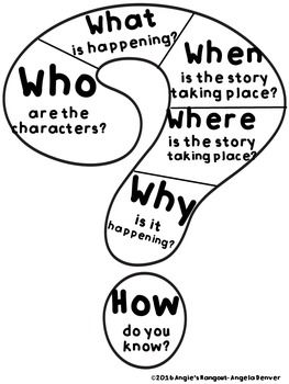 263x350 Who, What, When, Where, Why, And How Anchor Chart Reading Anchor