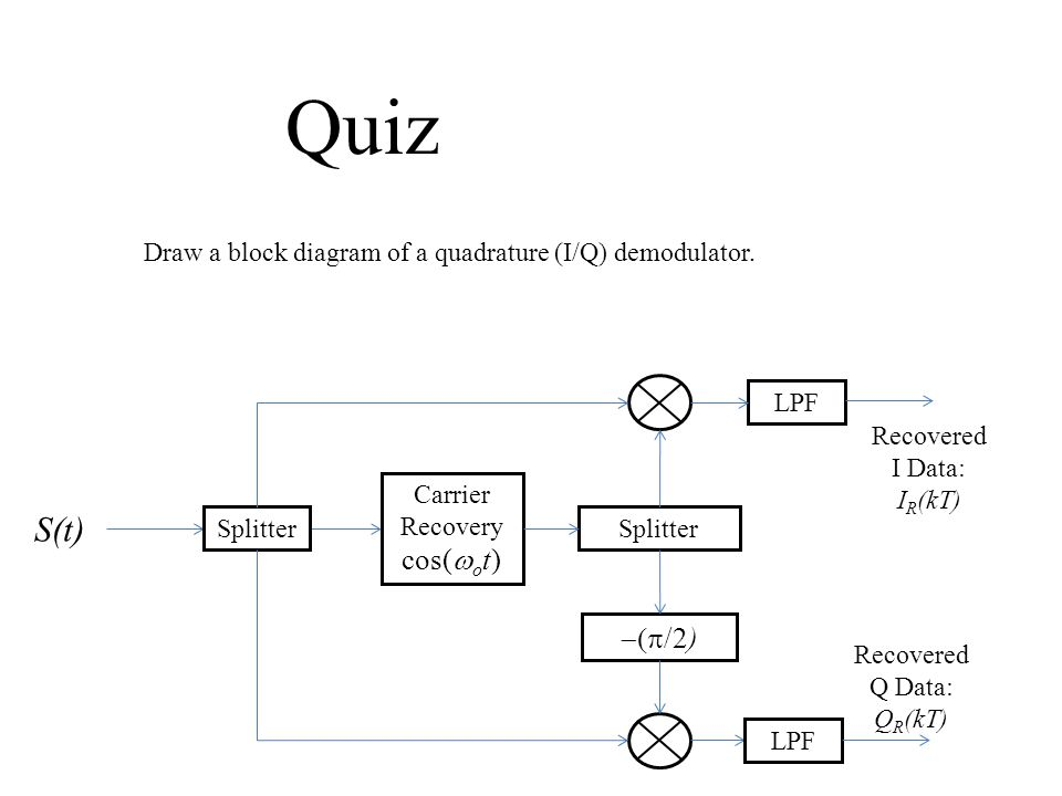 Quiz Drawing At Getdrawings Com
