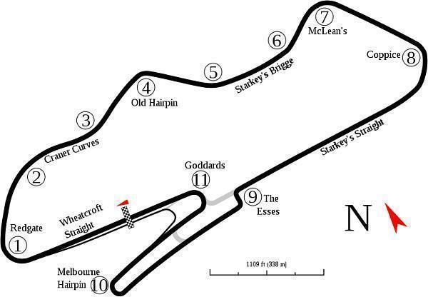600x416 Park Race Track