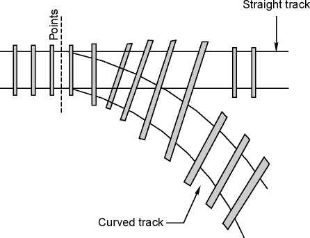 Railway track drawing at getdrawings free for personal use 446x343 crossing ccuart Images