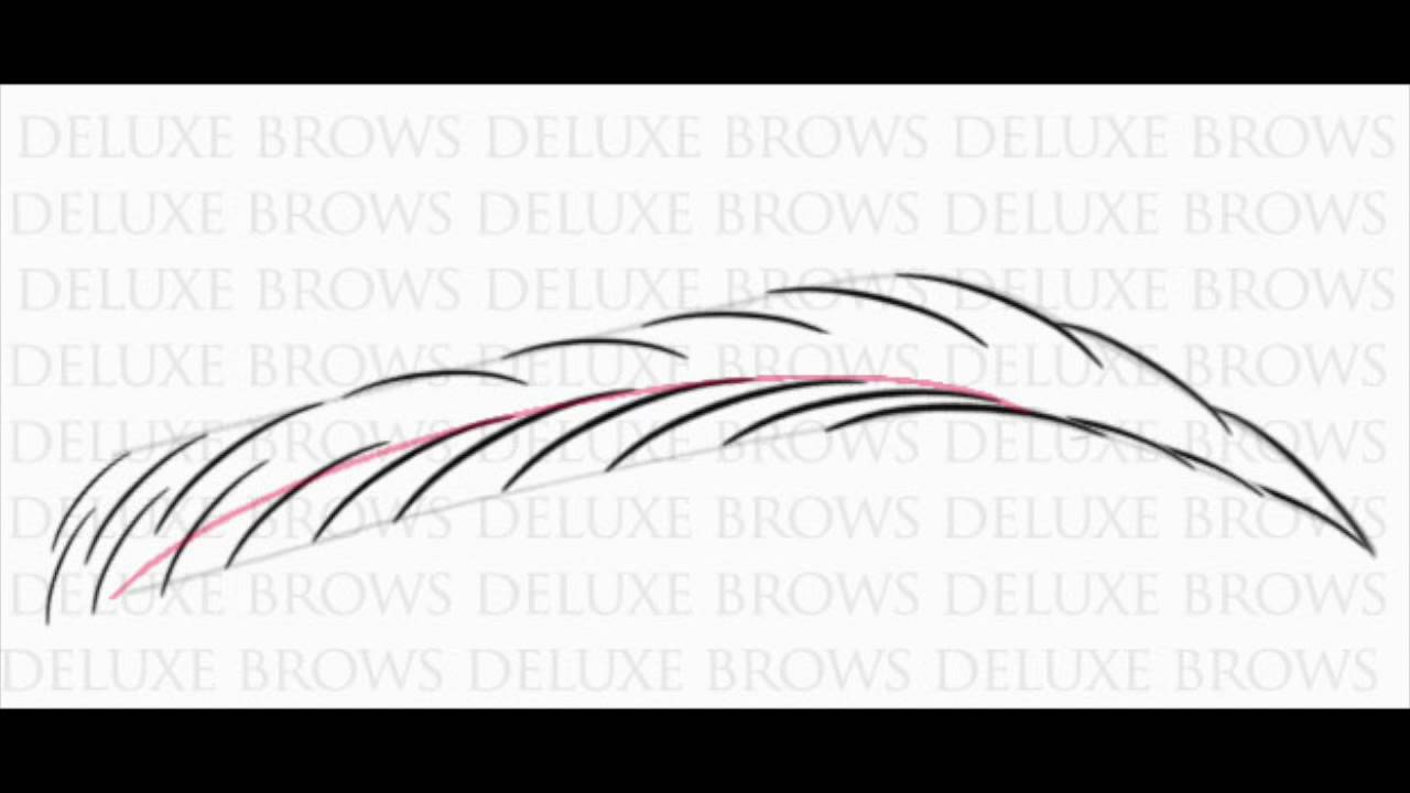 1280x720 Deluxe Microblading Eyebrows Rainbow Pattern