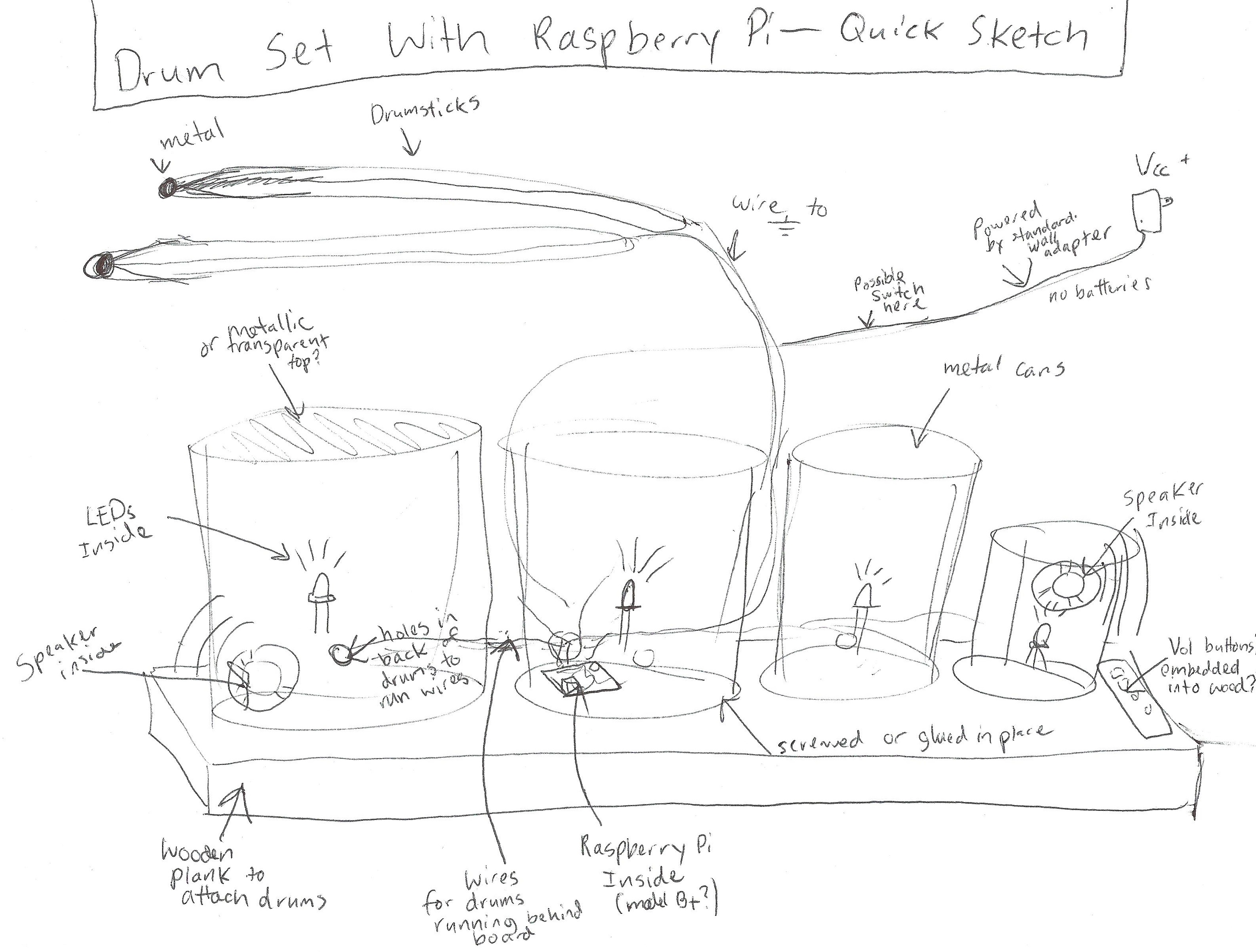 3169x2401 Drum Set With Raspberry Pi Initial Sketch)12 16 15 Electrothoughts
