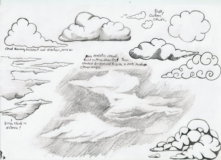 736x534 Drawn Clouds Sketched