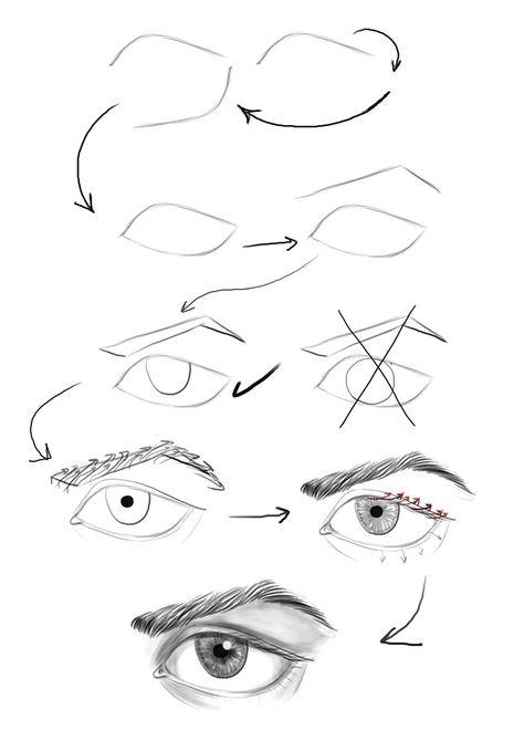 474x670 Eye Tutorial By On @ Zeichnen