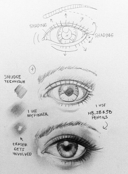 433x589 78 Best Art Images On Drawing Ideas, Sketches And Art
