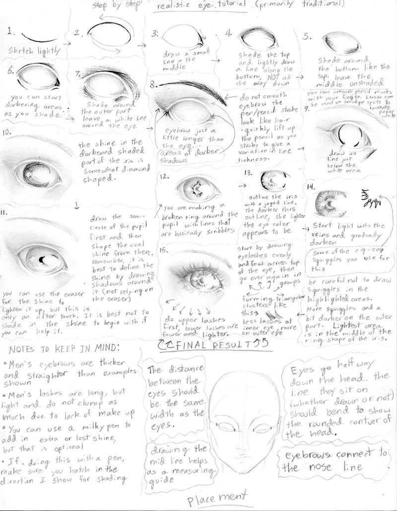 800x1030 Realistic Eye Step By Step By Manic Goose