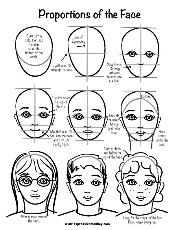 612x792 Drawing How To Draw A Realistic Person Whole Body In Conjunction