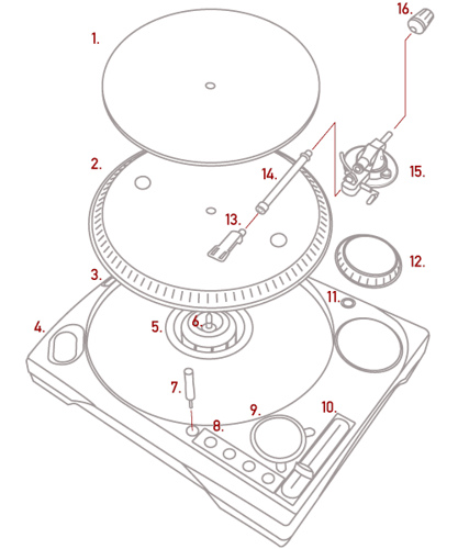 417x500 Turntable