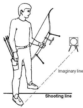 265x345 Beginner Archery Lessons