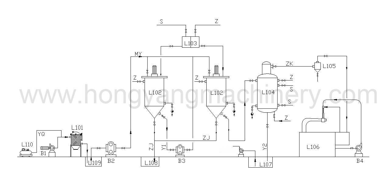 1288x596 Crude Sunflower Seed Oil Refinery Equipmentltcrude Oil Refinery