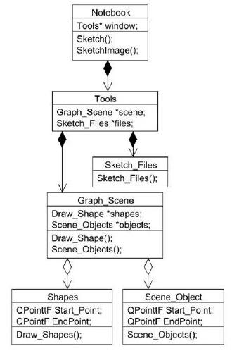 Resistor Drawing At Getdrawings Com