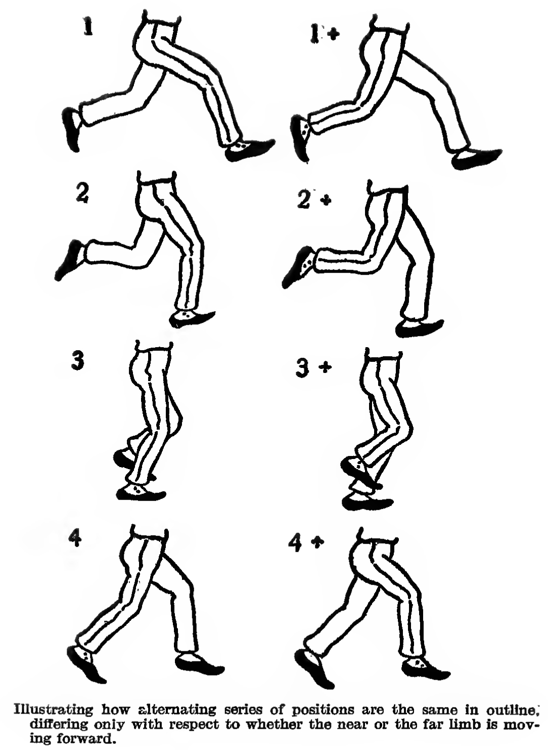 1084x1482 How To Draw And Animate A Person Walking Or Running