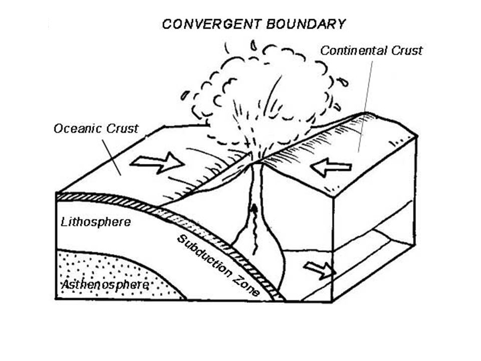 960x720 Volcanoes And Plate Tectonics Volcanism Is Mostly Focused