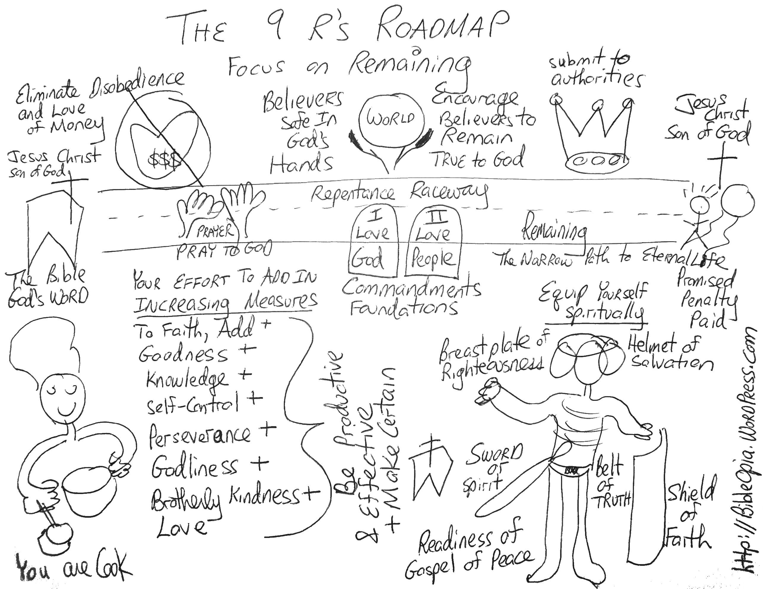 2574x1985 Reapers Roadmap Focus On Remaining In Righteousness (The 9 R'S