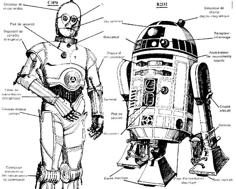 768x614 Digital Creation Critical Analysis. Robots