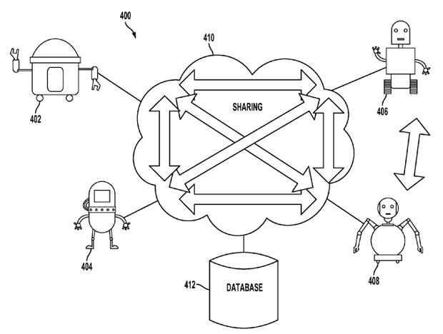 620x468 Why Google's Robot Personality Patent Is Not Good For Robotics