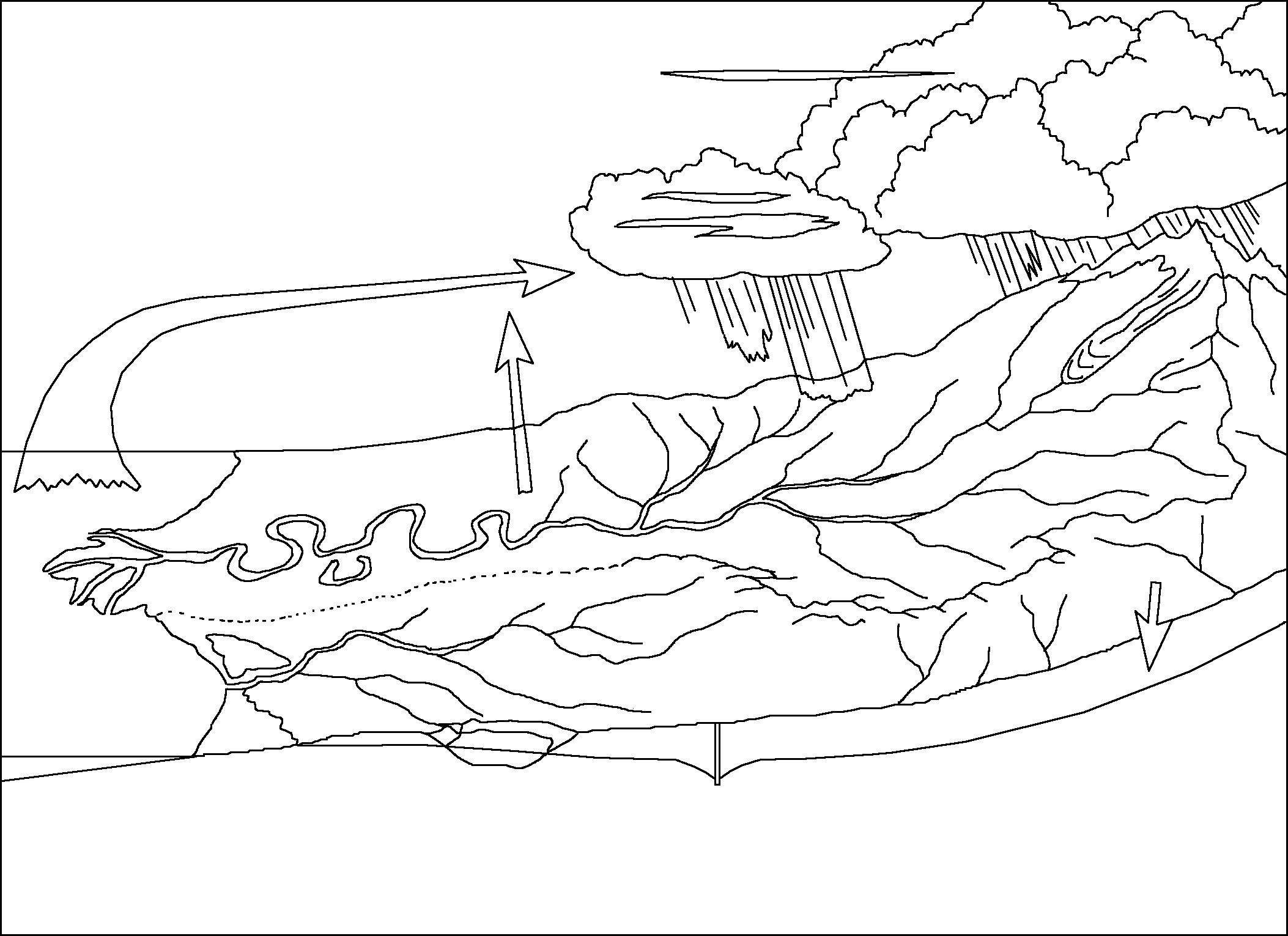 2106x1531 Rock Cycle Coloring Page Inspirational Garden Of The Gods Colorado