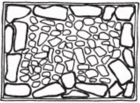 470x345 Gabion Rock And Stone Size Walls Garden New Zealand
