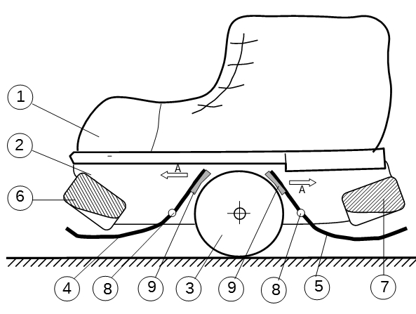 593x447 How Many Wheels In Your Roller Skates