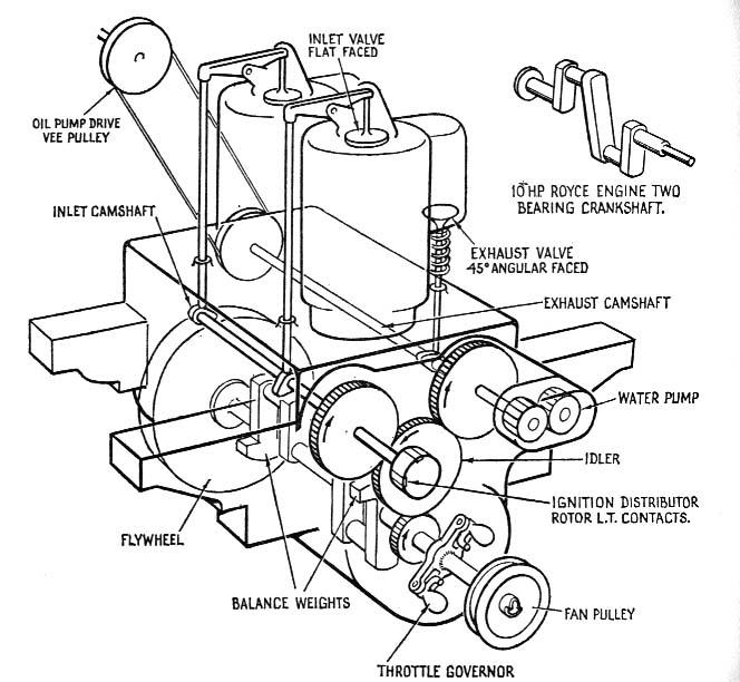W12 Engine Cutaway