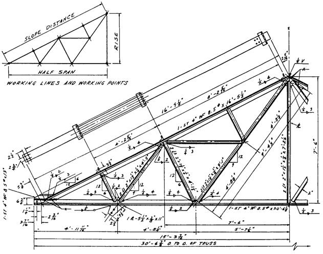 631x496 Welded Steel Trusses