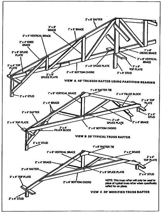 530x699 Which Is Better Roof Trusses Or Stick Framing Part 1 Gould