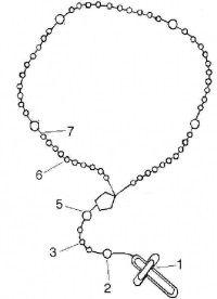 200x276 Diy Rosary Beaded Bracelet Rosary Beads, Beads And Bracelets