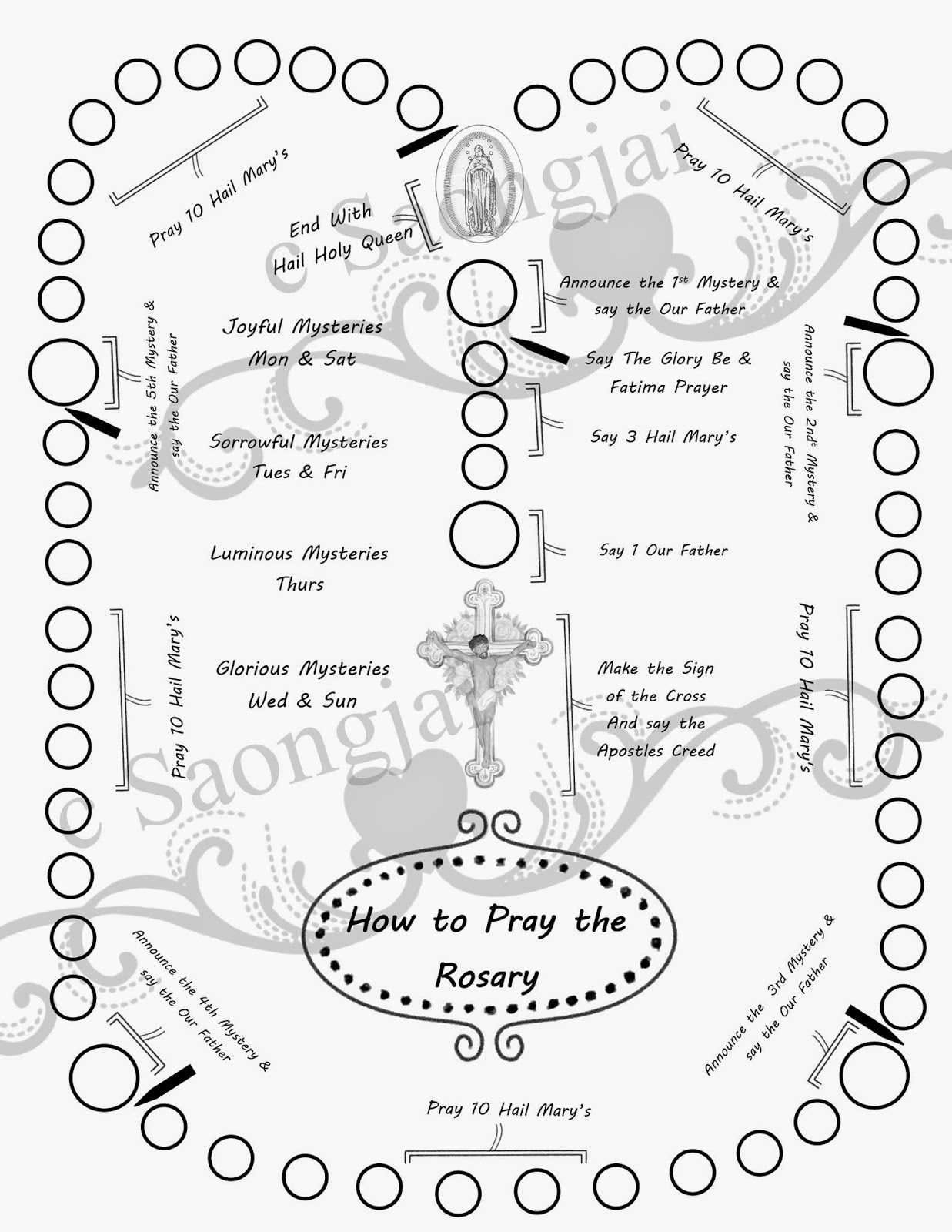 image about Mysteries of the Rosary Printable identified as Rosary Drawing Illustrations or photos at  No cost for
