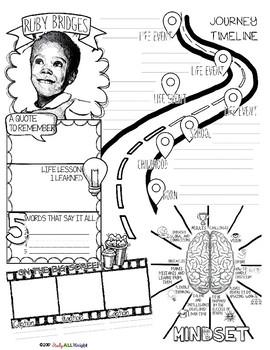 270x350 Bridges, Women's History, Biography, Timeline, Sketch Notes, Poster