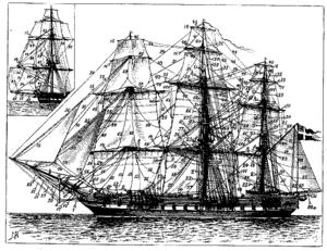 300x231 Sail Plan