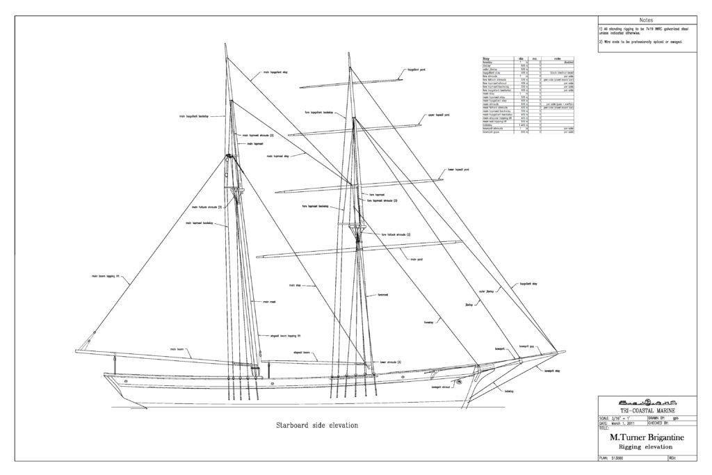 1024x683 Technical Drawings Call Of The Sea