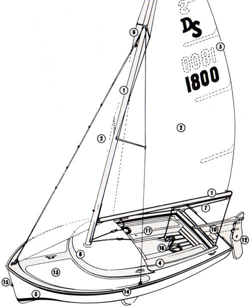 500x613 O'Day Sailboat Construction Amp Craftsmanship Bangor Punta Archives