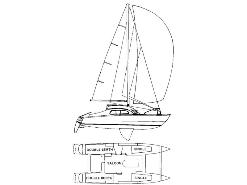 800x600 1975 Sailcraft Iroquois 30 Mkii Sailboat For Sale In Outside