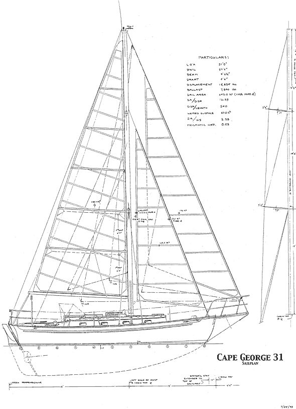 590x813 2341 Best Design Images On Sailboats, Sailing Boat