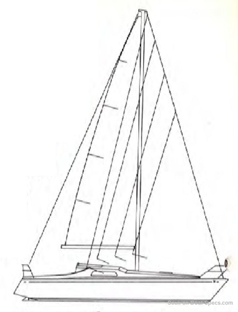 780x1024 Albin Scampi (Albin Marine) Sailboat Specifications And Details