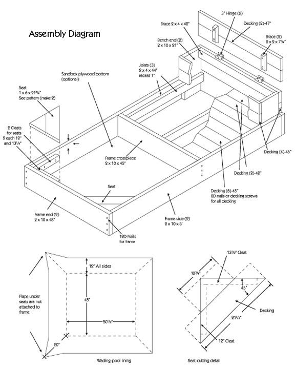 576x720 Sandboxpoolplaydeck Smithers Lumber Yard Everything