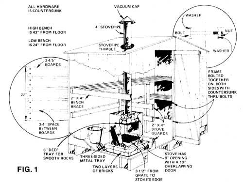 Wiring Diagram For Sauna Heater