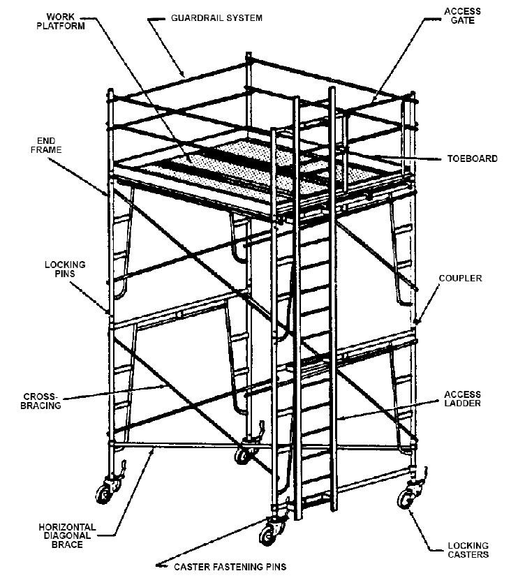 Scaffold Drawing At Getdrawings Com Free For Personal