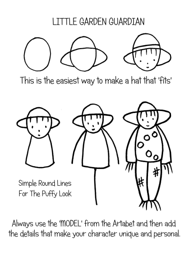 400x519 How To Draw A Hat, How To Draw A Scarecrow Drawings