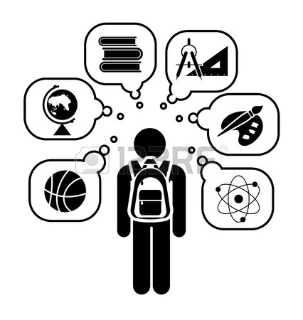 426x450 Pictogram Of A Child Going Learning Different School Subjects