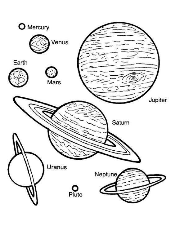 564x729 Planet Coloring Pages The Nine Planets 3rd Grade Science