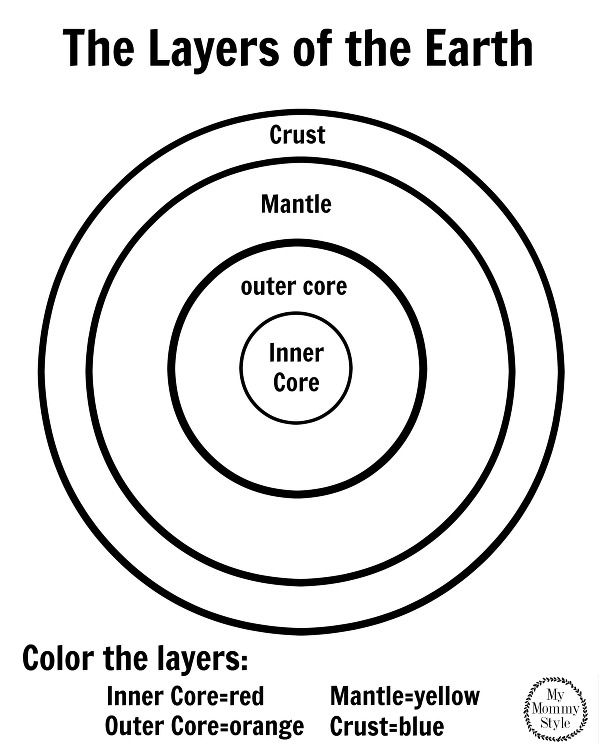 600x750 The Layers Of The Earth Coloring Page Mama's Boys