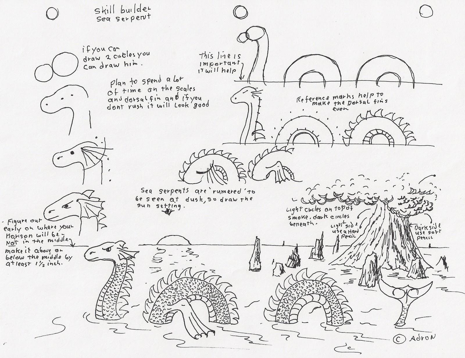 Sea Serpent Drawing