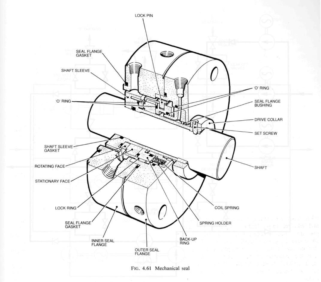 the best free cooling drawing images download from 50 free drawings Ford Focus Water Pump Diagram 1071x940 gland sealing condensers pumps and cooling water