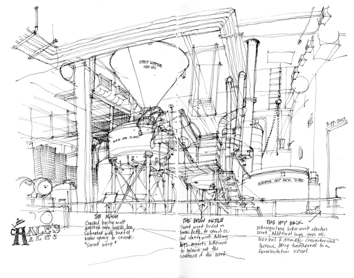 700x550 Urban Sketchers Seattle The Brewing Process